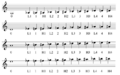 1st position fingering chart.png
